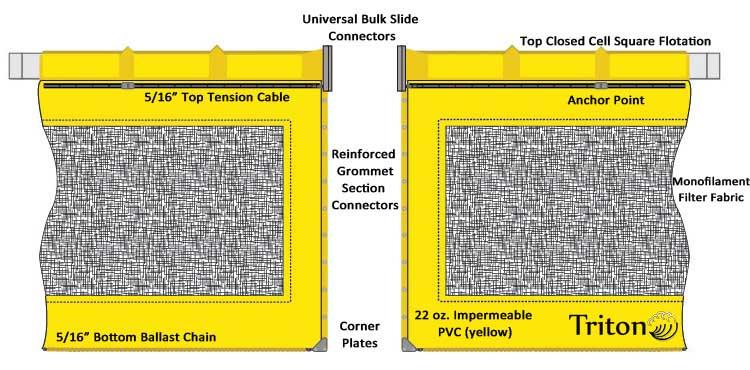 Silt Screen Type 2 Permeable Turbidity Curtains